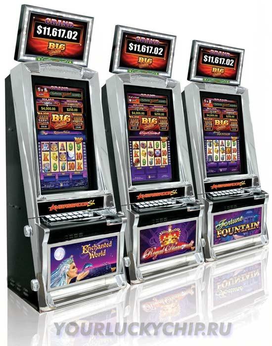 Выигрыш В Игровых Автоматах